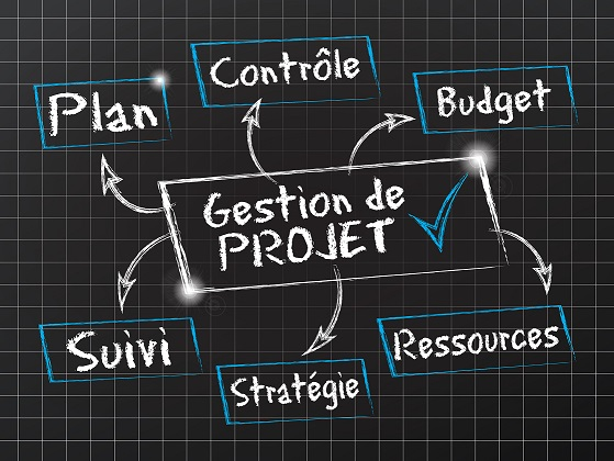 tableau noir schéma : gestion de projet (en français)